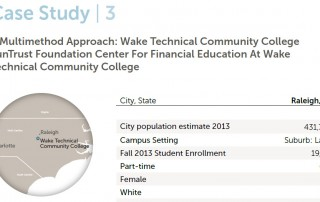 Wake Tech Case Study Featured