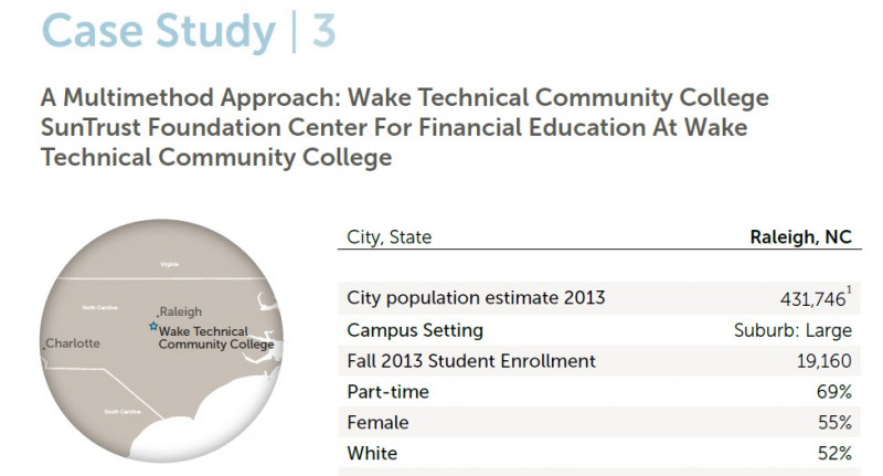 Wake Tech Case Study Featured