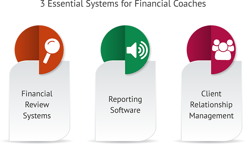 3 Essential Systems on How To Become A Financial Coach