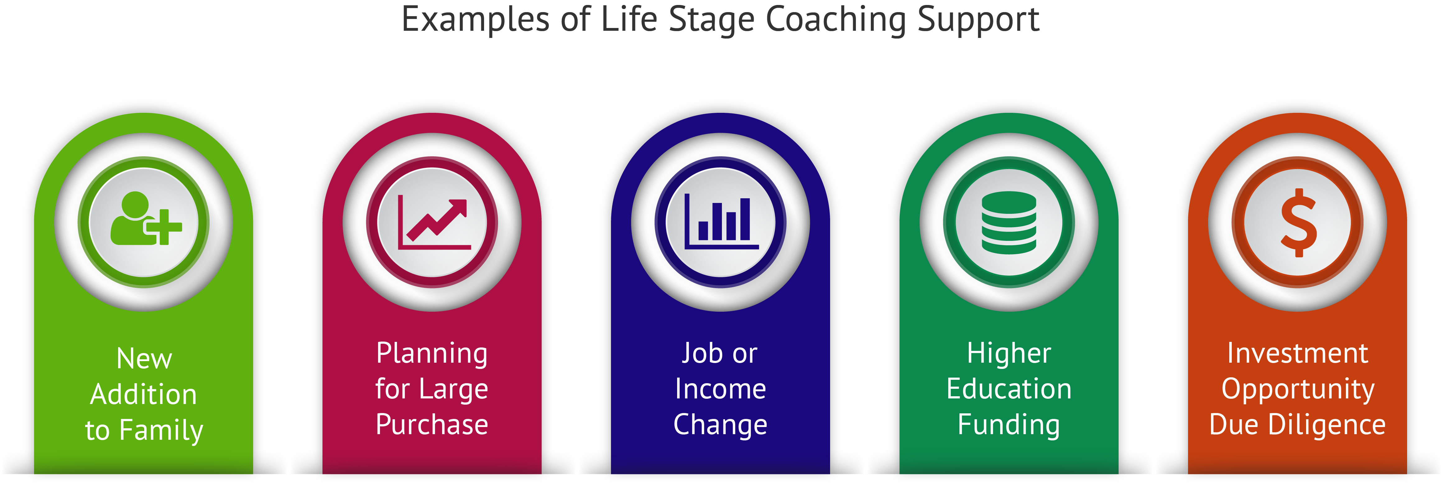 Essential Financial Literacy Counseling Capabilities