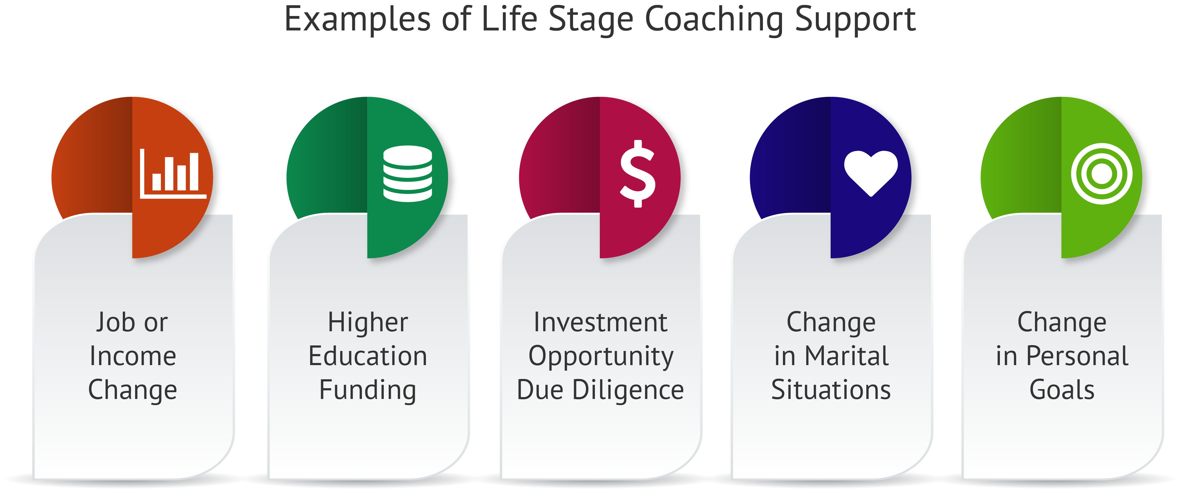 Systems for personal finance counseling Additions