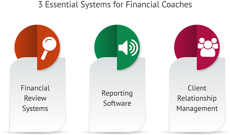 Significant Financial Coach Certification Programs Administration