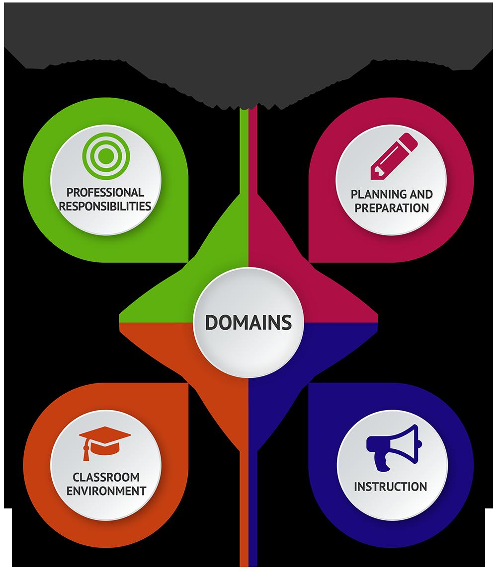 Arrangement of Teaching Financial Literacy Materials
