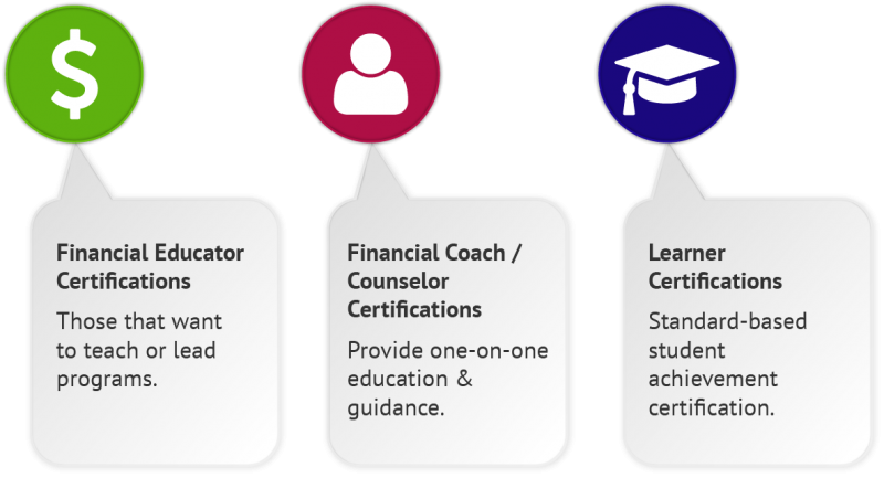 Analysis of Financial Certifications Without Degree Administration