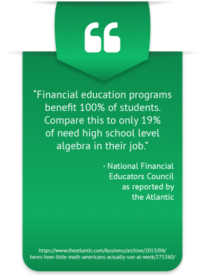 Aptitidues for Youth Financial Literacy Statistics Processes