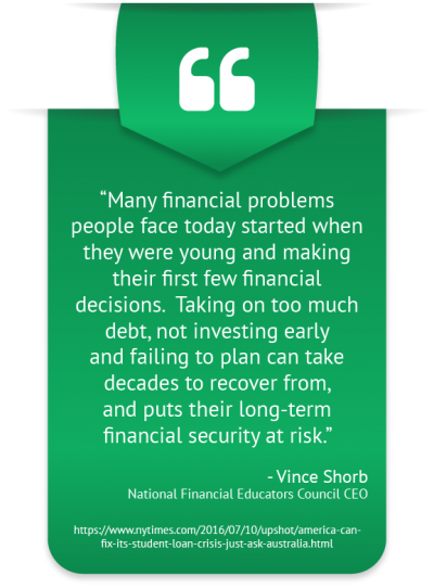 Formation of Financial Wellness Quotes Results