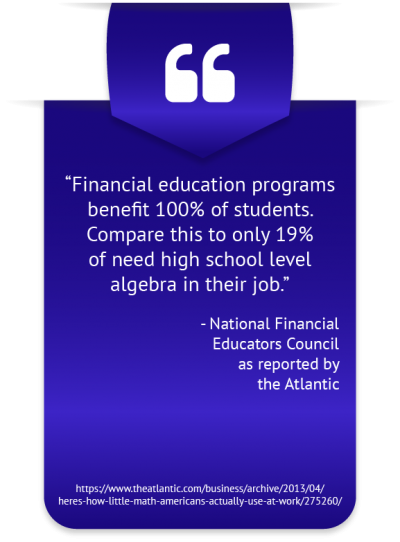 Infographic of Why Isn't Personal Finance Taught in School Outcomes