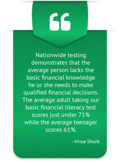 Analysis of Financial Literacy Facts Studies