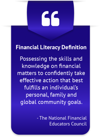 Design of What is Financial Literacy Applications