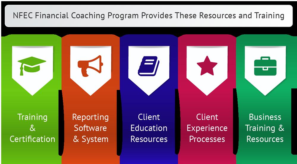 turnkey financial coaching program resources