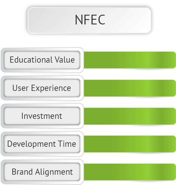 Benefits of NFEC's approach to developing a personal finance class.