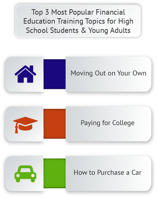 Key Systems for Personal Finance for Teens Conclusions