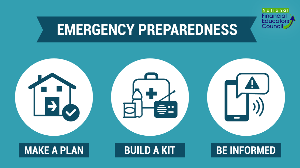 Emergency Preparedness Survey and National Preparedness Month - Reminder to update plan & resources each September